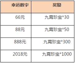 图片: QQ截图20180212153538.png